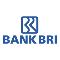 bank bri
