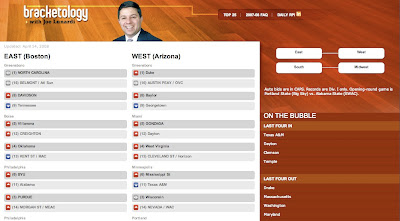 Bracketology, Joe Lunardi Bracketology Seed, Bracketology 2013 ESPN