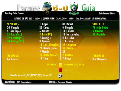 Ficha de Jogo | Farense 6-0 Guia