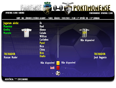 Júniores  Farense 0-0 Portimonense