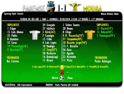 Farense 1-1 Moura