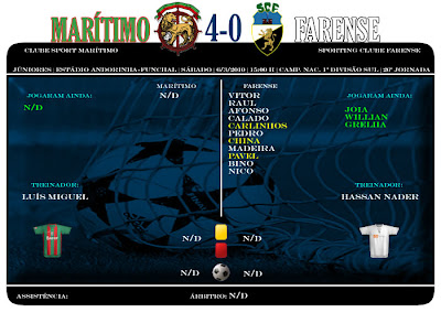 Júniores  Marítimo 4-0 Farense