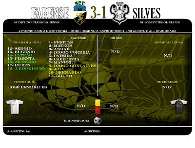 Juvenis ! Farense 3-1 Silves