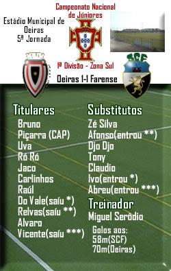 Oeiras 1-1 Farense (Júniores)