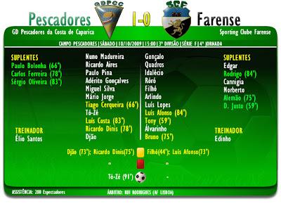 Ficha de jogo  Pescadores Caparica 1-0 Farense