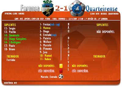 Juvenis  Farense 2-1 Quarteirense   4ª Jornada