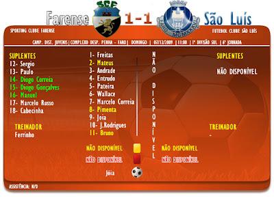 Juvenis  Farense 1-1 FC São Luís