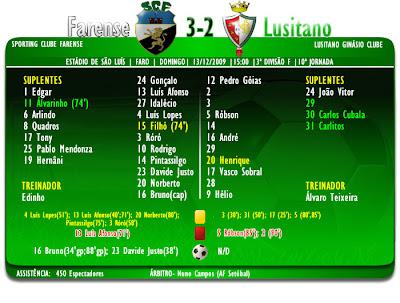 Farense 3-2 Lusitano