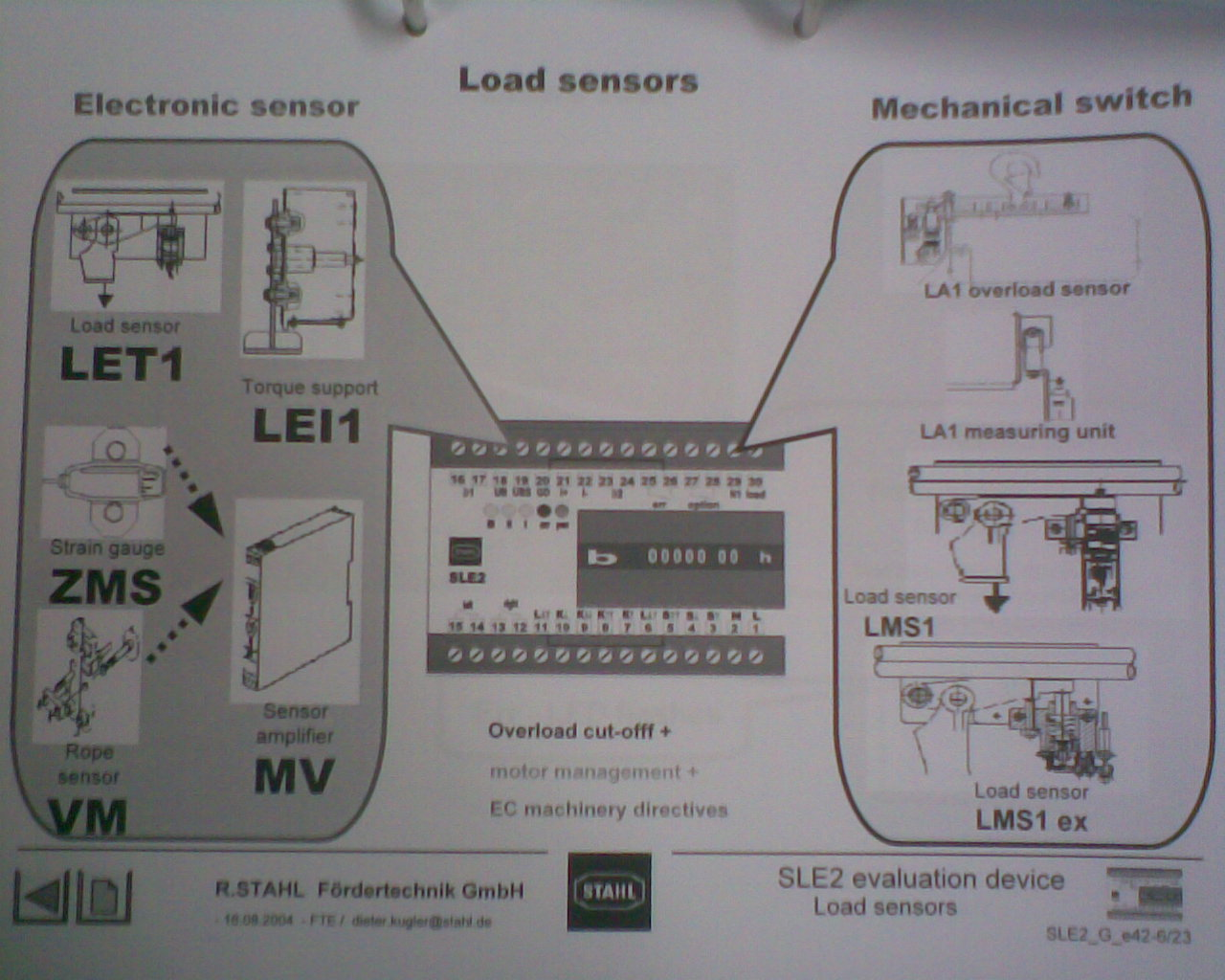 stahl crane wire diagram wiring librarysle load sensor using combination of electrical sensor and mechanical switch