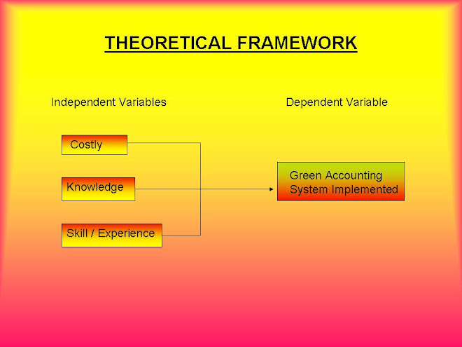 theoretical framework of human resources outsourcing Distinctive human resource practices 27 theoretical perspectives on shrm 29 human resource environment: a brief overview 51 hrm in knowledge economy 80 hr outsourcing 88 technology and hrm 94 hrm and change 99 strategic human resource management is an.