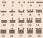 LOS NÚMEROS - Sistema de cero, puntos y barras.