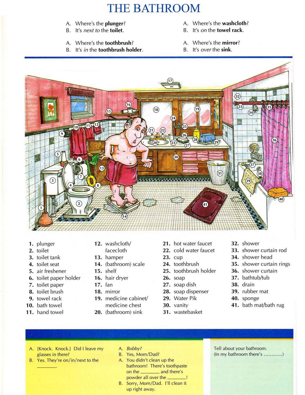 Bu resim evin çeşitli bölümlerinin ingilizce de nasıl ifade