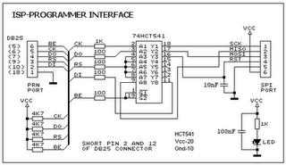 Bedugul Online Isp Flash Microcontroller Programmer