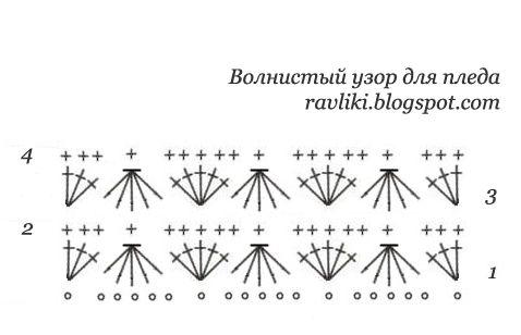 Схема: раппорт равен 6