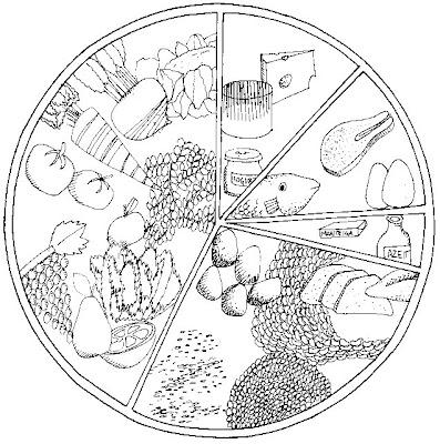 Roda dos Alimentos antiga, de 1977