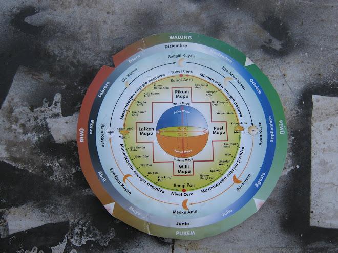 Calendario Mapuche realizado por el Nguepin Marrileu