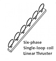 Six-phase Single-loop Linear Thruster.png
