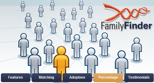 family tree finder