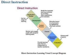 pelajar daripada bahan dan aktiviti pengajaran dan pembelajaran .