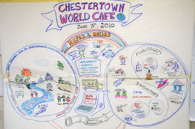Chestertown World Cafe