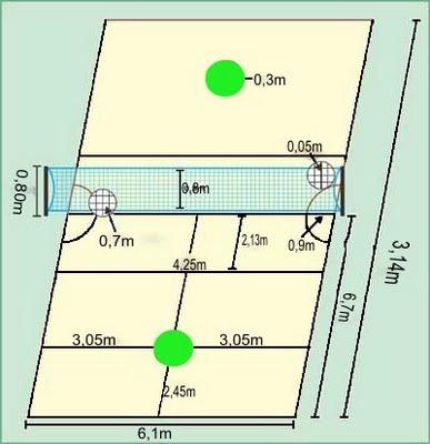 panjang lapangan 13 42 meter lebar lapangan 6 10 meter