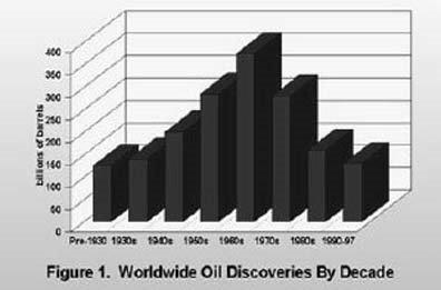 F%5B1%5D.%2BWorldwide%2BDiscoveries%2Bby