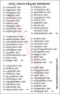 Ganesha Ashtothram Namavali Names of Lord Ganesha
