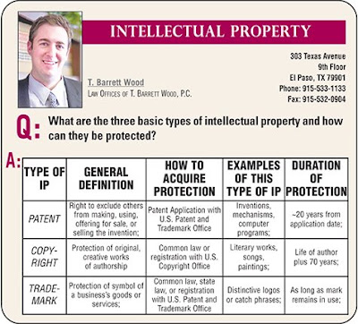 types of lawyer