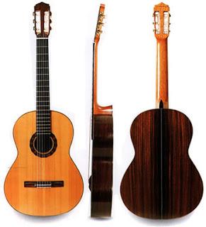 http://1.bp.blogspot.com/_QzkW5xpK7cA/TQdjSA1I1CI/AAAAAAAAAAs/sf25YpTvea0/s1600/gitar.jpg