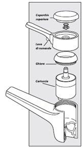 Cambio tapparelle e sostituzione di cinghie rotte e - Cambiare rubinetto bagno ...