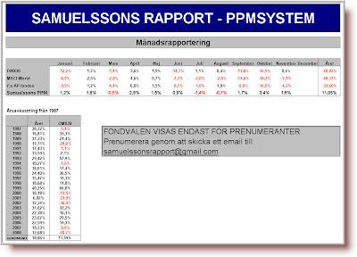 PPM system+m%C3%A5nadsrapportering+november 08 Samuelssons Rapport