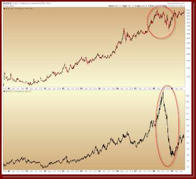 guld+oil Samuelssons Rapport