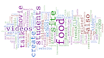 Wordle of Educational Snippets