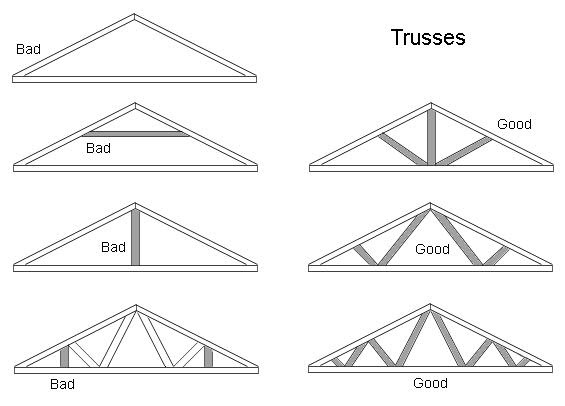 how to build steel shed trusses
