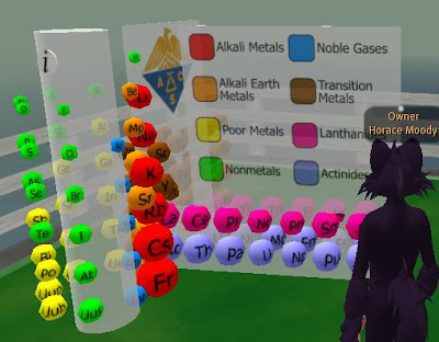 Useful Chemistry 3d Periodic Table In Second Life