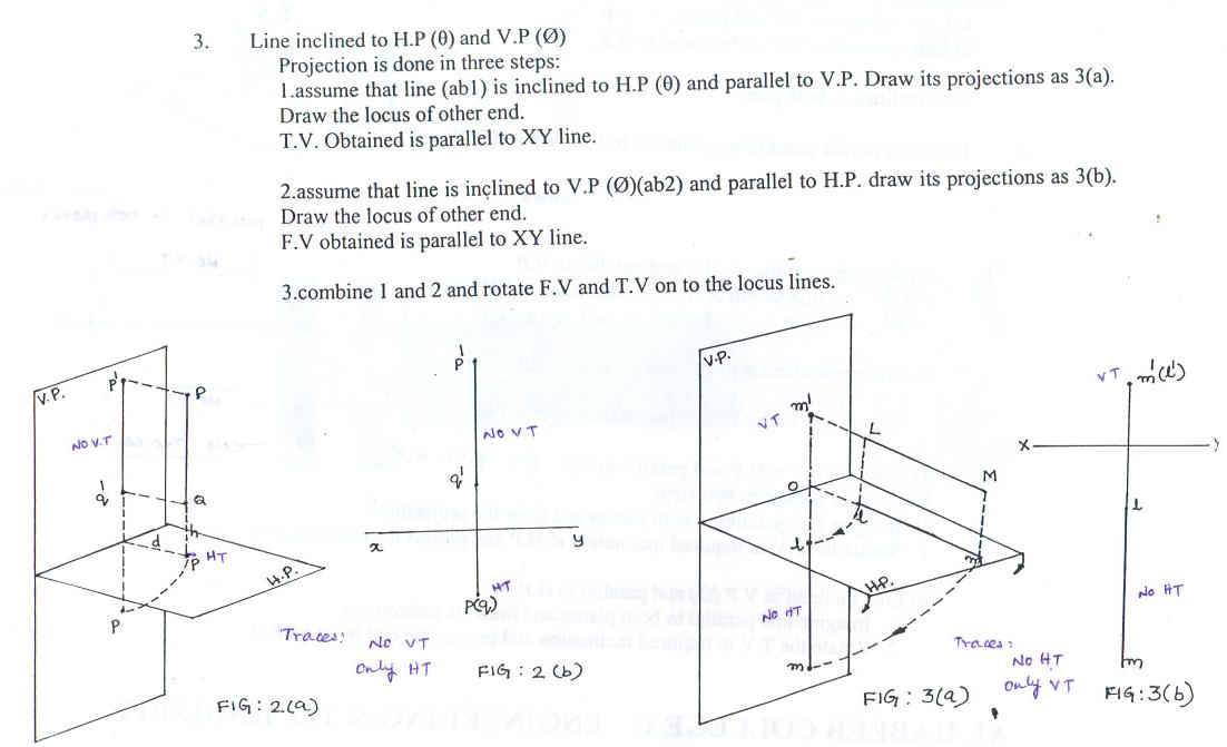 Drawing Lines Engineering : Engineering drawing projections of lines