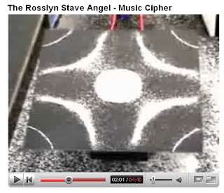 Rosslyn Chapel Musical Cipher | RM.