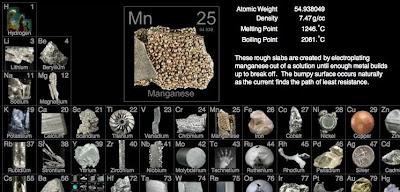 The elements rappresentazione grafica della tavola - Tavola grafica per pc ...