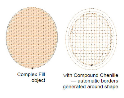 Converting a Complex Fill object to a chenille object