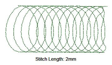 Adjusting Coil stitch values and length