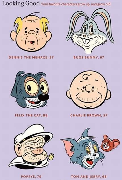 facebook tags cartoons. facebook tags cartoons.
