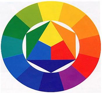 circulo cromatico de 12 colores