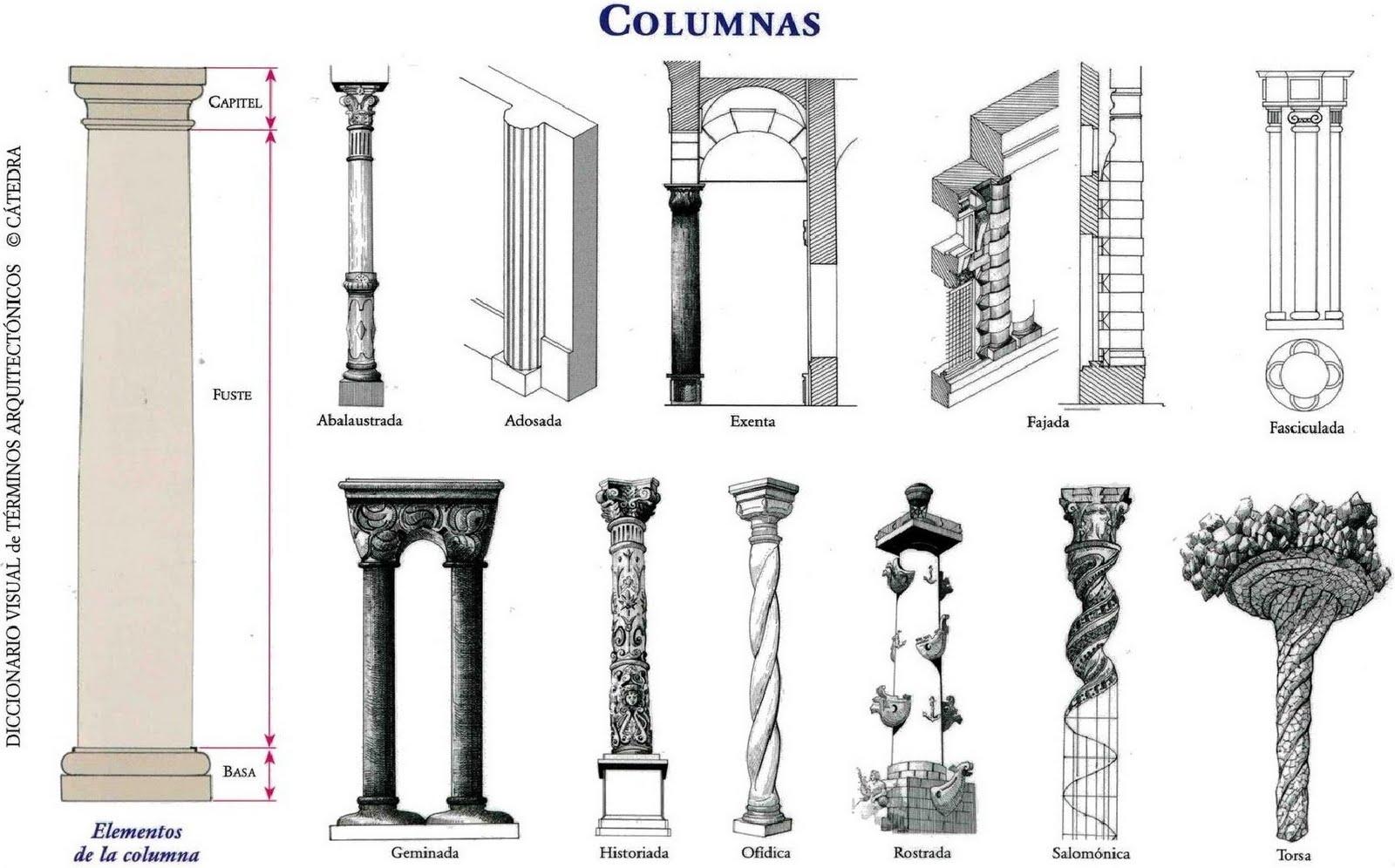 Jpierre vintimilla for Tipos de arte arquitectonico