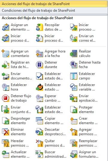 Ignasi teb sharepoint blog visio 2010 creacin de flujos de panel de acciones disponibles para modelar el flujo de sharepoint en visio 2010 ccuart Images