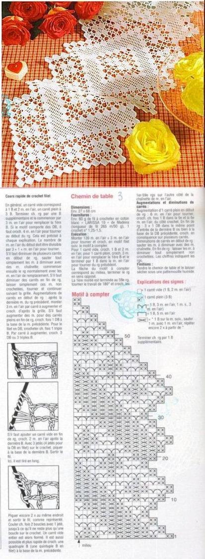 Mesa De Crochet Graficos