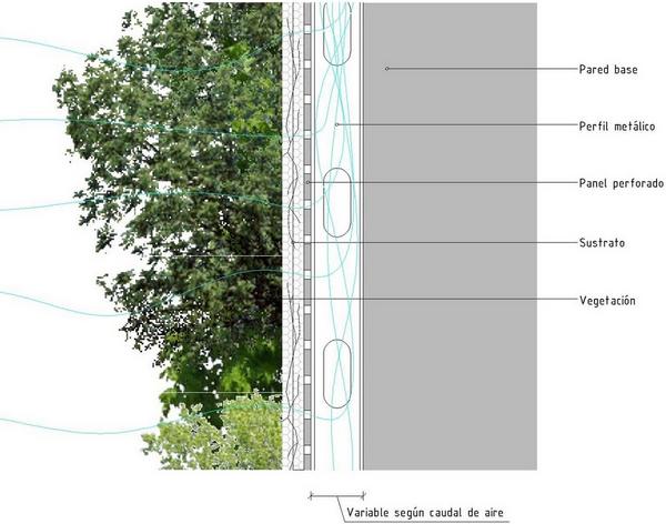 Luis antonio guti rrez marta rodr guez grupo pfc for Jardines verticales wikipedia