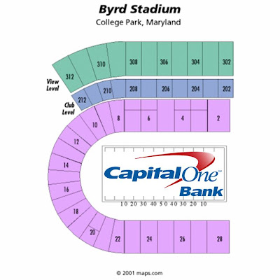 capital one field