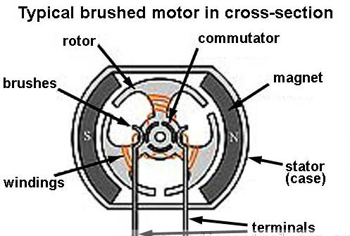 Quadcopter Motor Propeller in addition 86i93r together with Page2 as well Page5 moreover Dji F330 Flamewheel. on rc brushless motor wiring diagram
