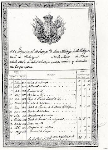 Historia Militar de D. Leon Rodrigo de Vallabriga que fue Capitan de los Cazadores de Mallorca
