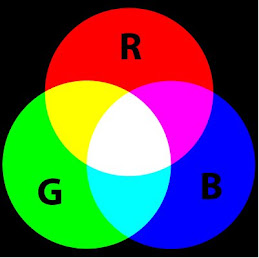 RGB  para vídeo
